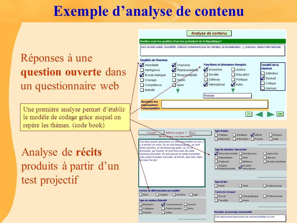 Exemple d'analyse de contenu