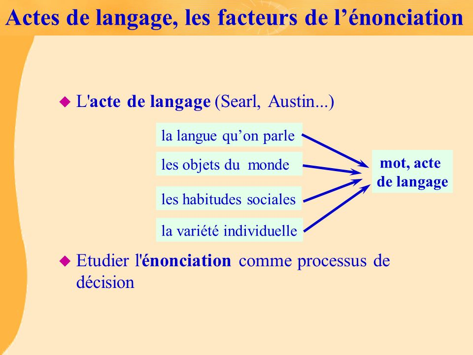 Actes de langage, les facteurs de l'énonciation