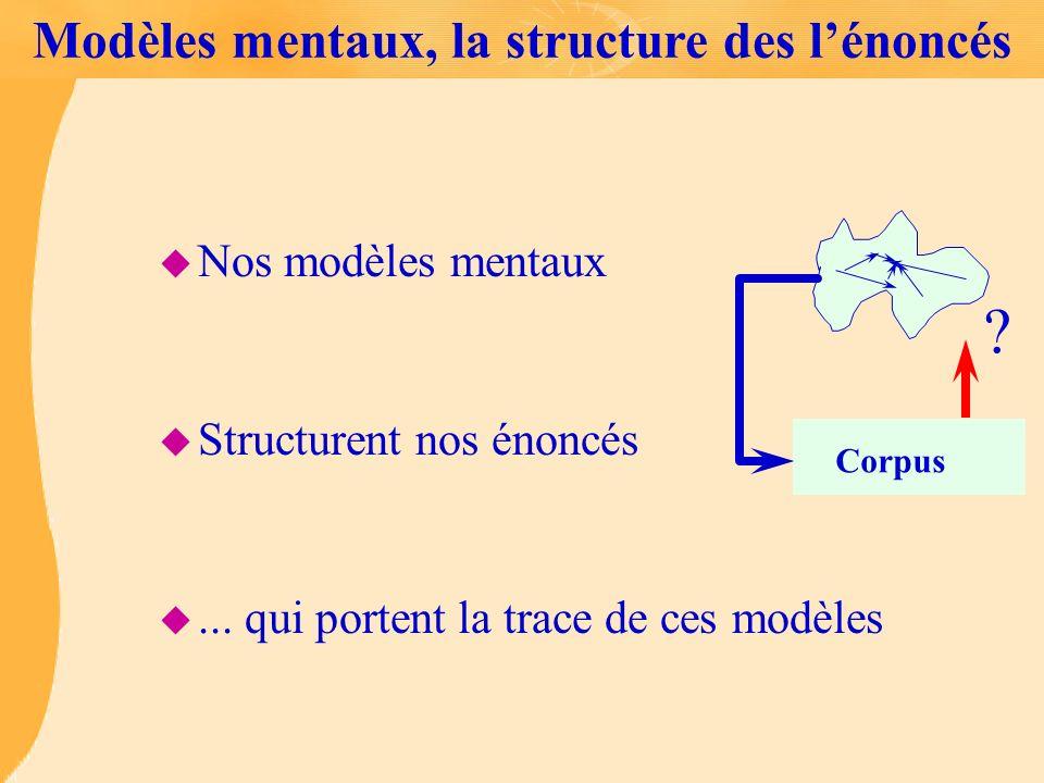 Modèles mentaux, la structure des l'énoncés
