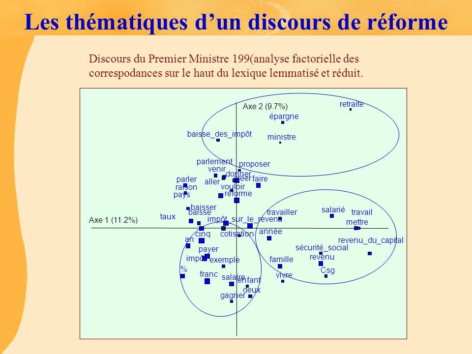 Les thématiques d'un discours de réforme