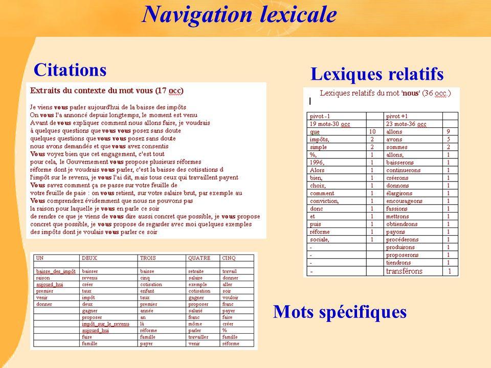 Navigation lexicale Citations Lexiques relatifs Mots spécifiques