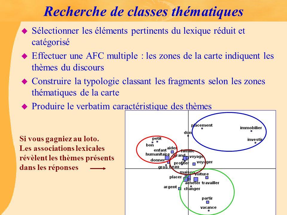 Recherche de classes thématiques