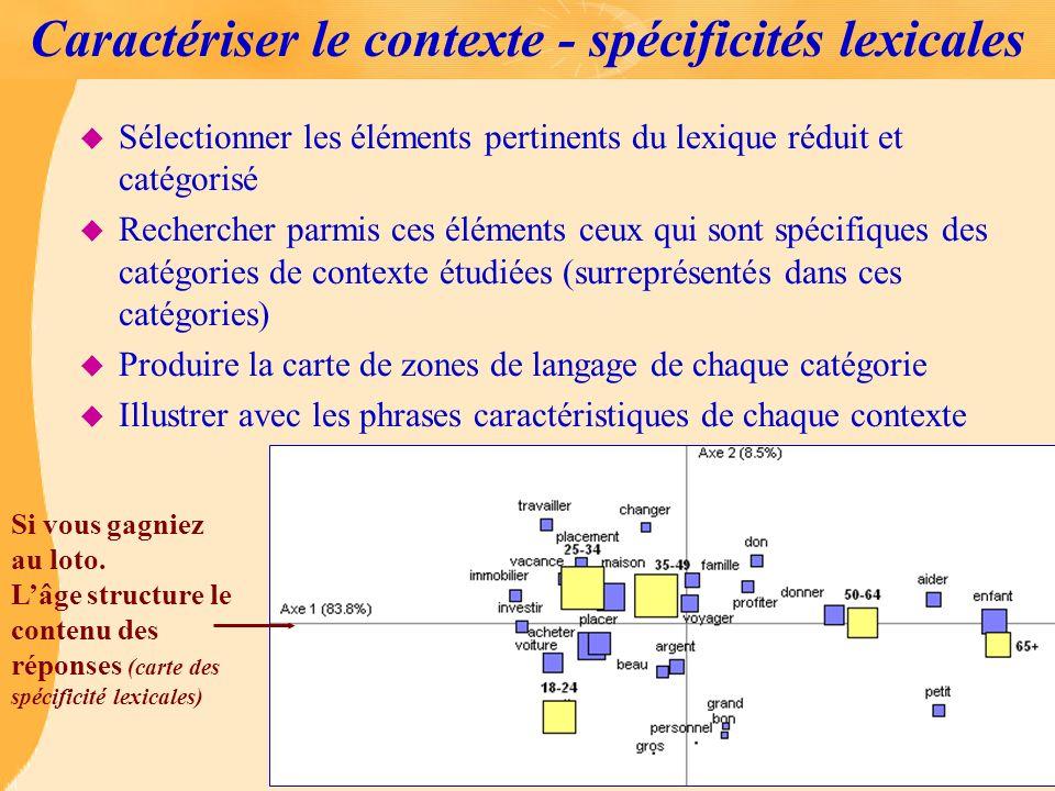 Caractériser le contexte - spécificités lexicales