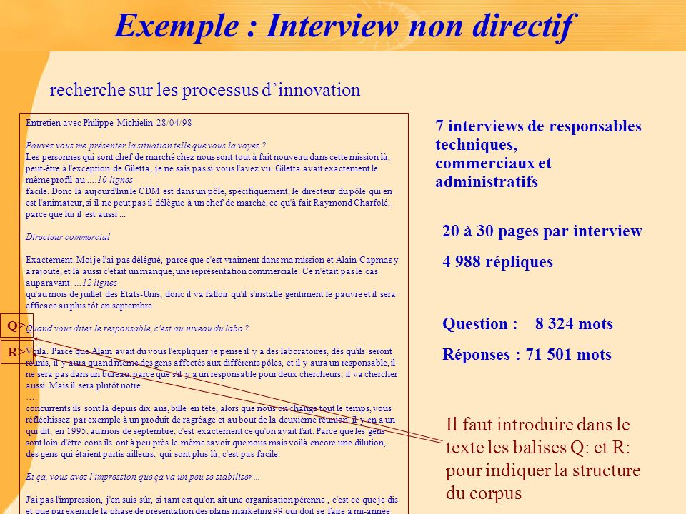 Exemple : Interview non directif