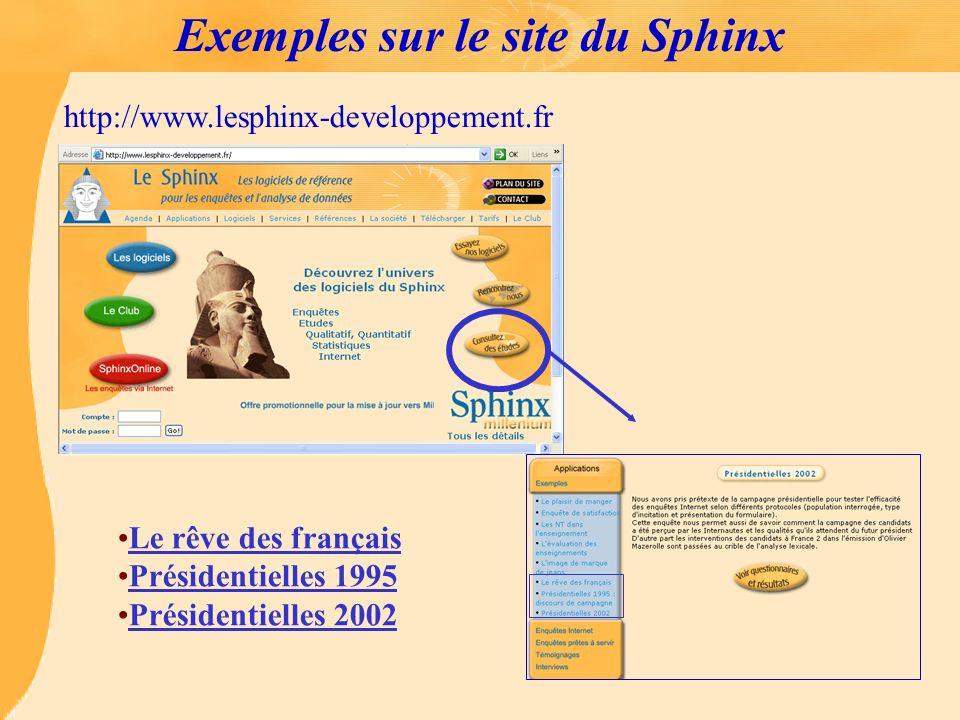 Exemples sur le site du Sphinx