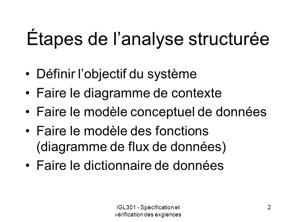 Étapes de l'analyse structurée