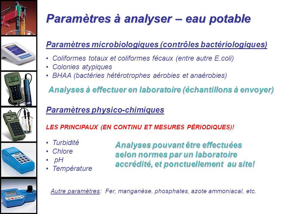 Paramètres à analyser – eau potable