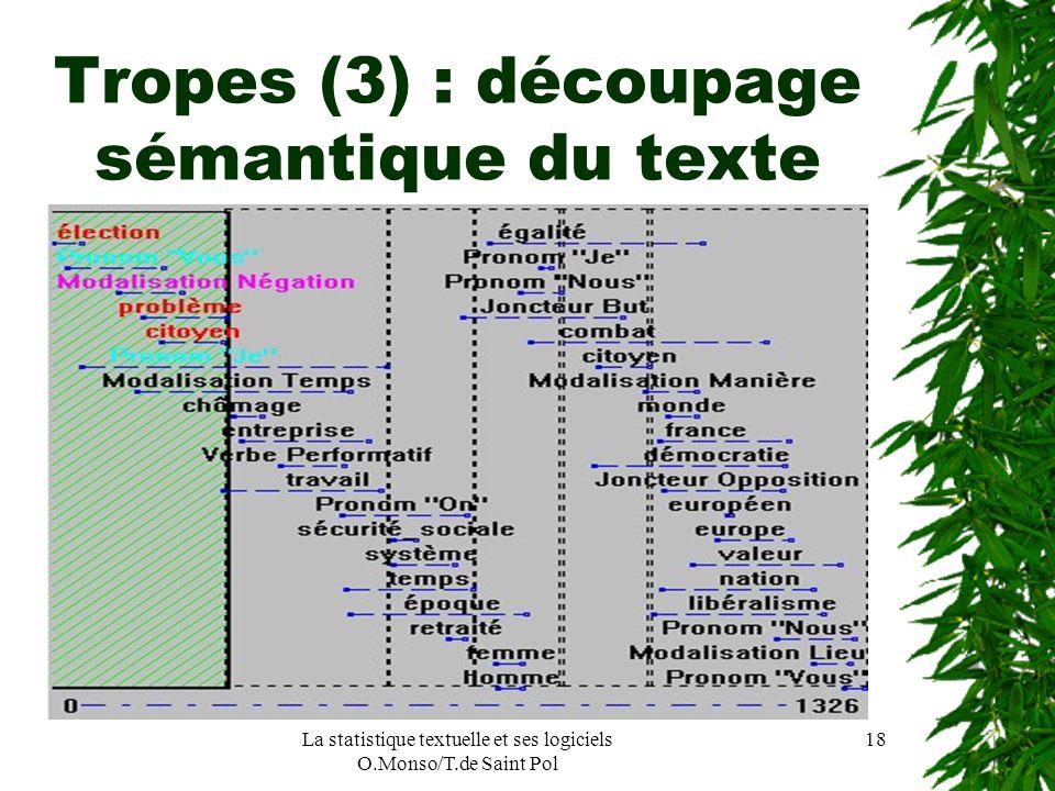 Tropes (3) : découpage sémantique du texte