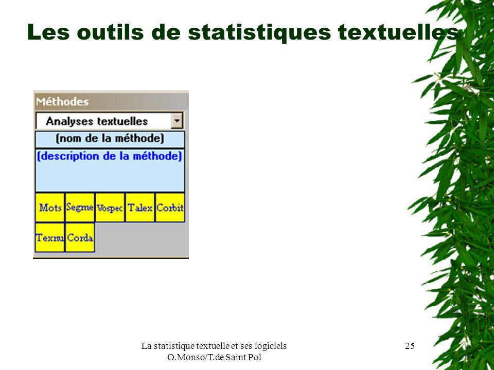 Les outils de statistiques textuelles
