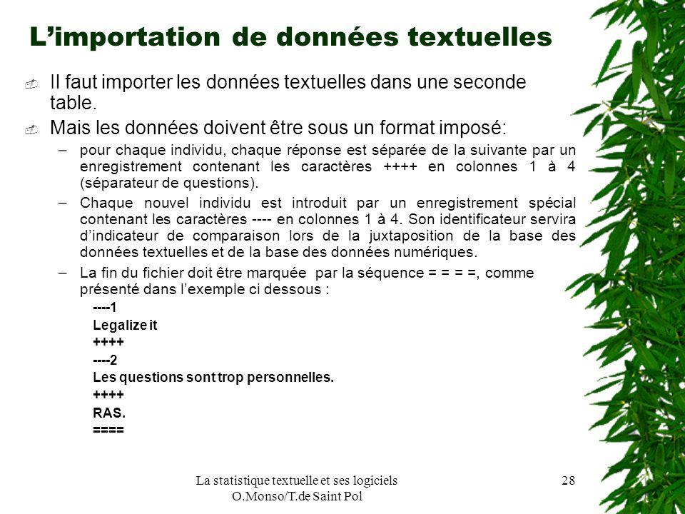 L'importation de données textuelles