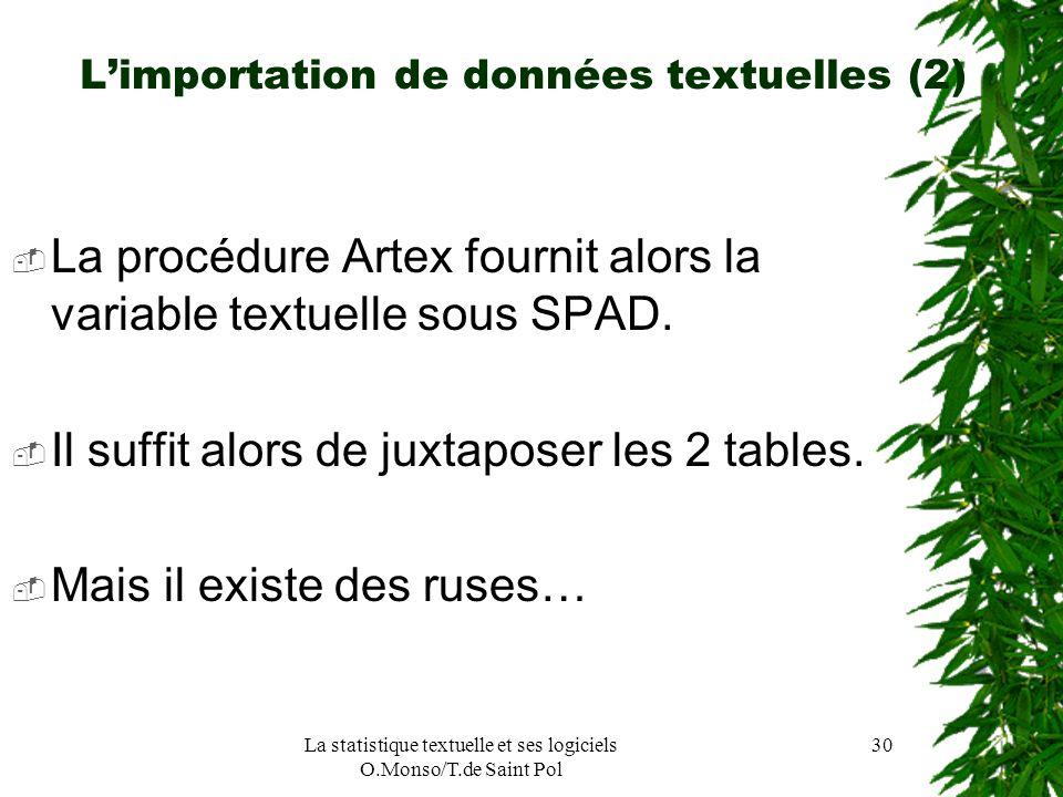L'importation de données textuelles (2)