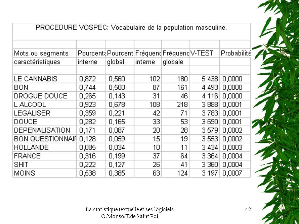 La statistique textuelle et ses logiciels O.Monso/T.de Saint Pol