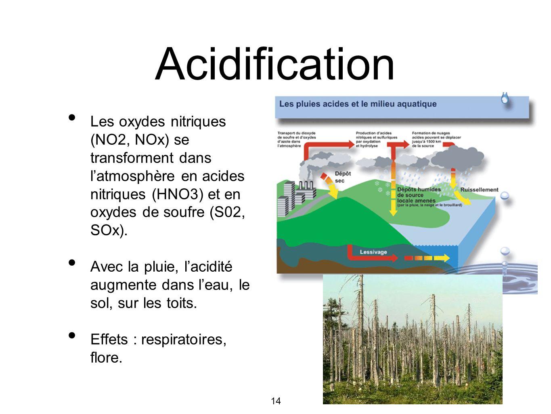 Acidification Les oxydes nitriques (NO2, NOx) se transforment dans l'atmosphère en acides nitriques (HNO3) et en oxydes de soufre (S02, SOx).