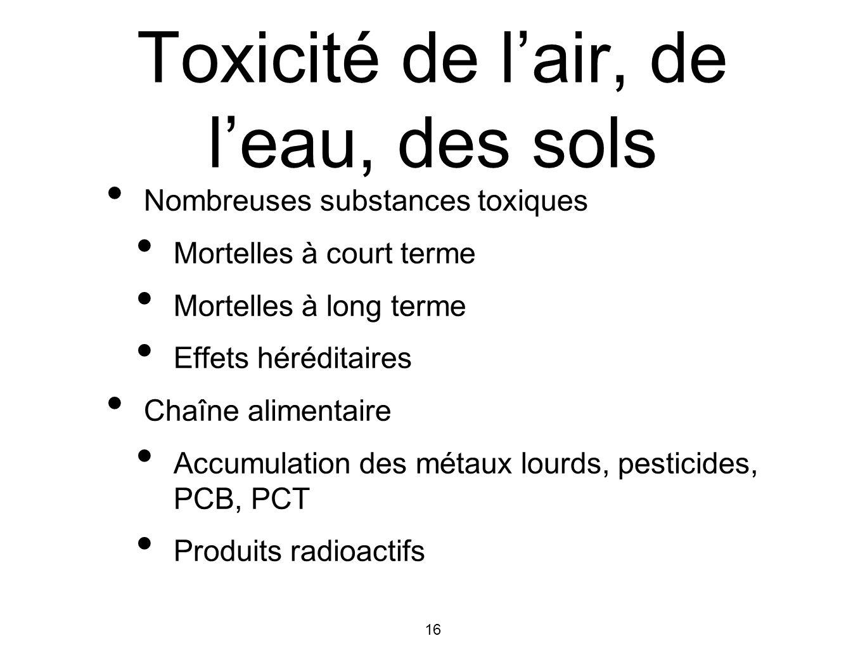 Toxicité de l'air, de l'eau, des sols