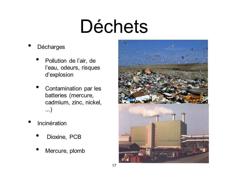 Déchets Décharges. Pollution de l'air, de l'eau, odeurs, risques d'explosion.