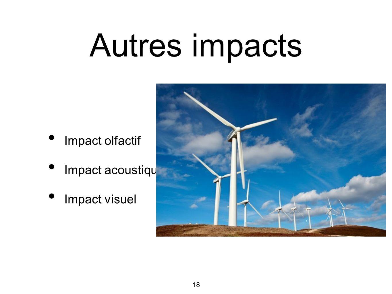 Autres impacts Impact olfactif Impact acoustique Impact visuel