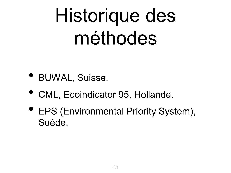 Historique des méthodes
