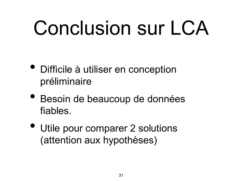 Conclusion sur LCA Difficile à utiliser en conception préliminaire