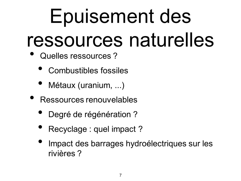 Epuisement des ressources naturelles