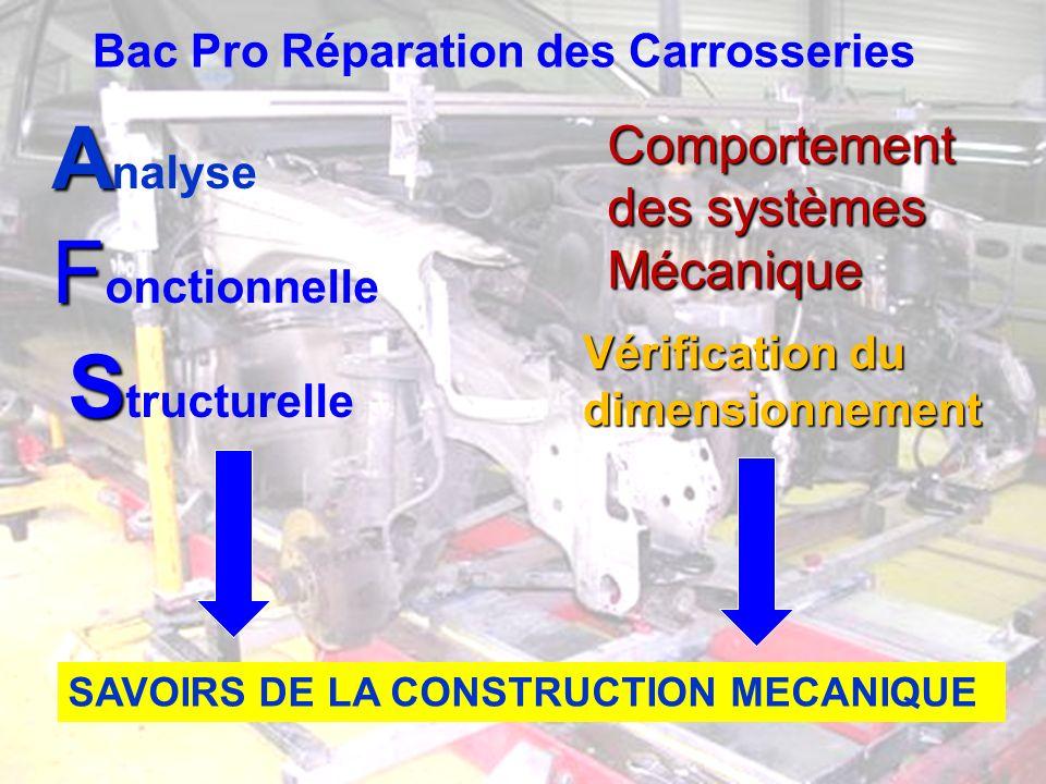 Analyse Fonctionnelle Structurelle Comportement des systèmes Mécanique