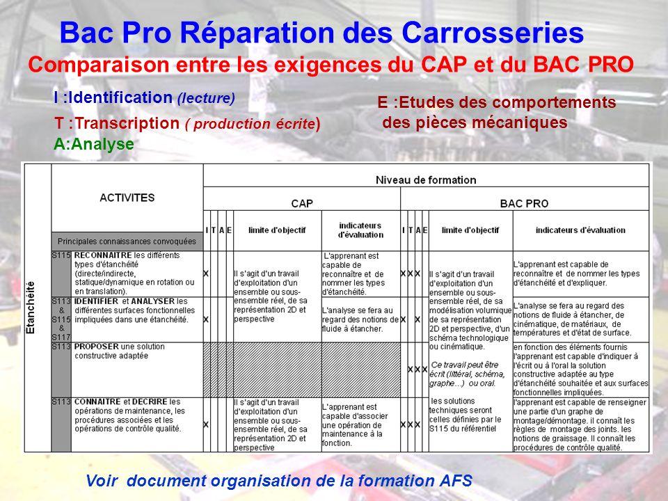 Comparaison entre les exigences du CAP et du BAC PRO