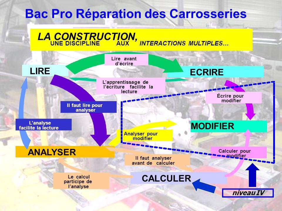 LA CONSTRUCTION, LIRE ECRIRE MODIFIER ANALYSER CALCULER niveau IV
