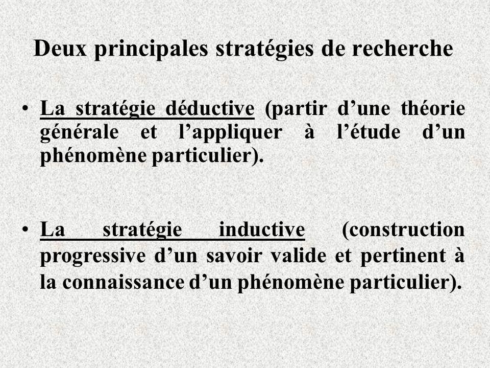 Deux principales stratégies de recherche