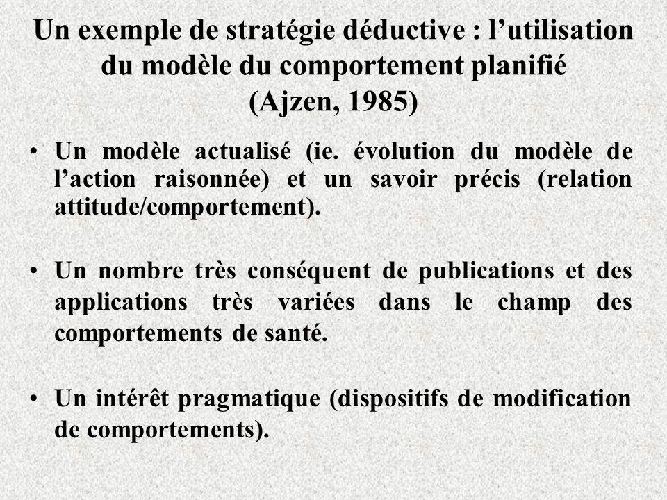 Un exemple de stratégie déductive : l'utilisation du modèle du comportement planifié (Ajzen, 1985)