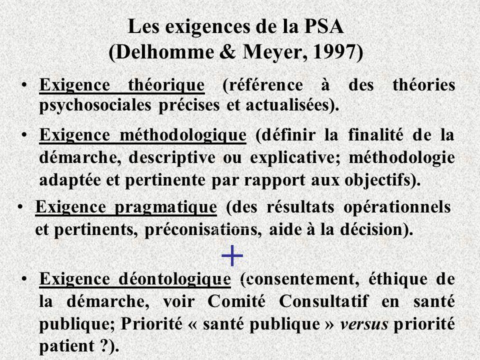 Les exigences de la PSA (Delhomme & Meyer, 1997)