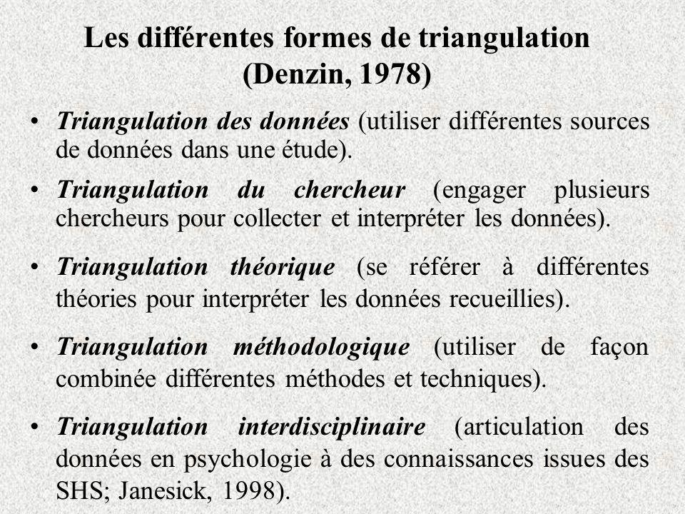 Les différentes formes de triangulation (Denzin, 1978)
