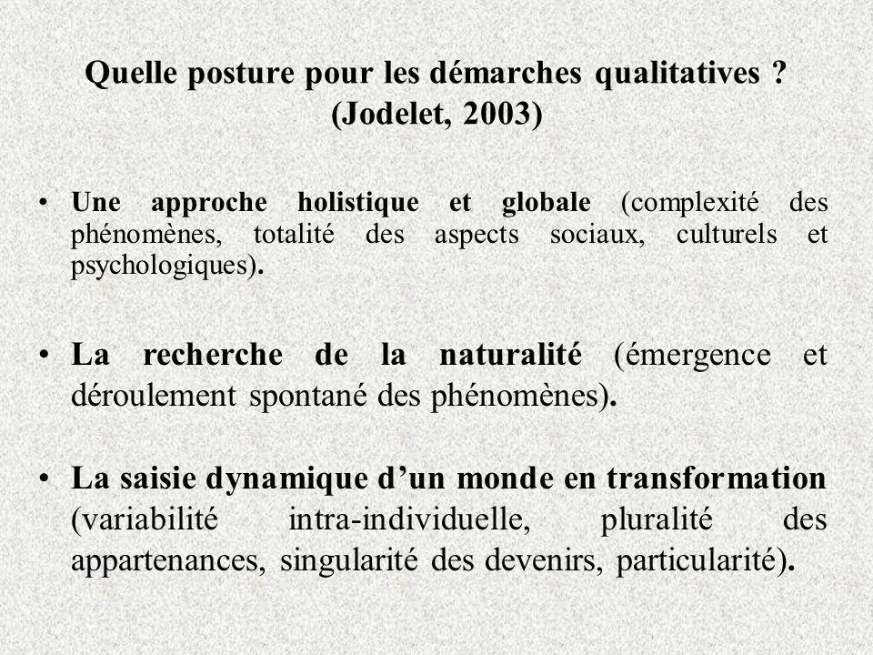 Quelle posture pour les démarches qualitatives (Jodelet, 2003)