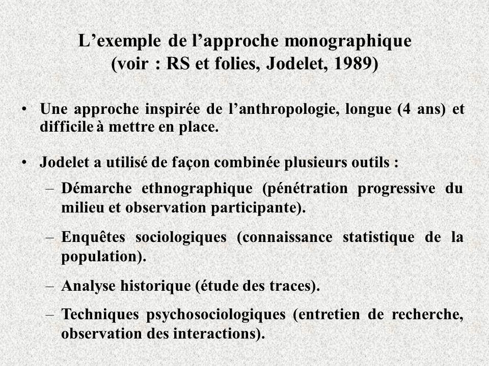 L'exemple de l'approche monographique (voir : RS et folies, Jodelet, 1989)