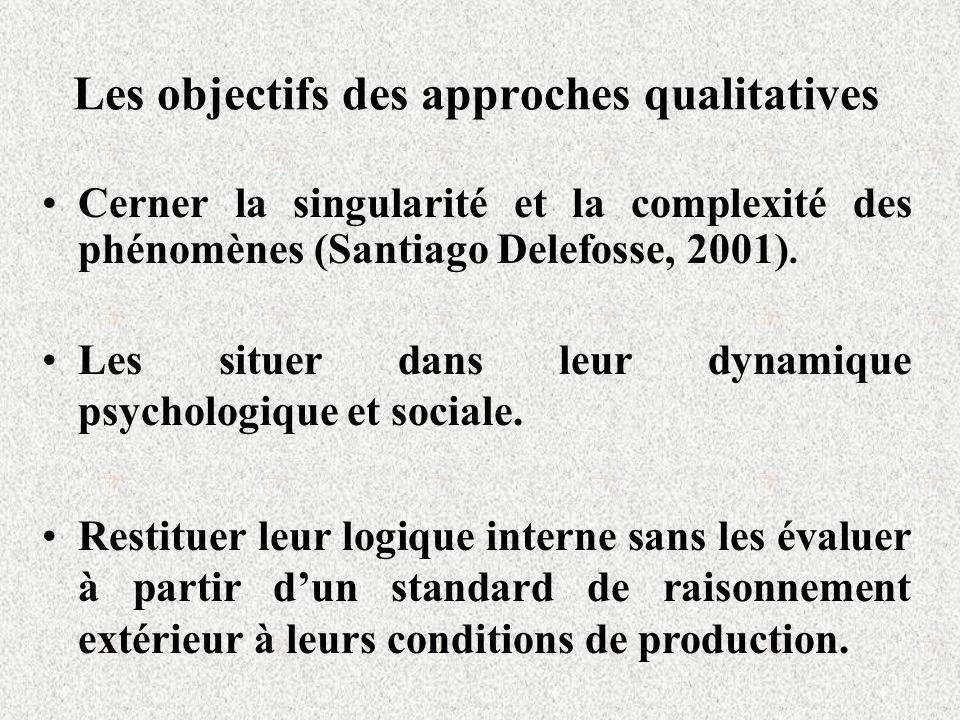 Les objectifs des approches qualitatives