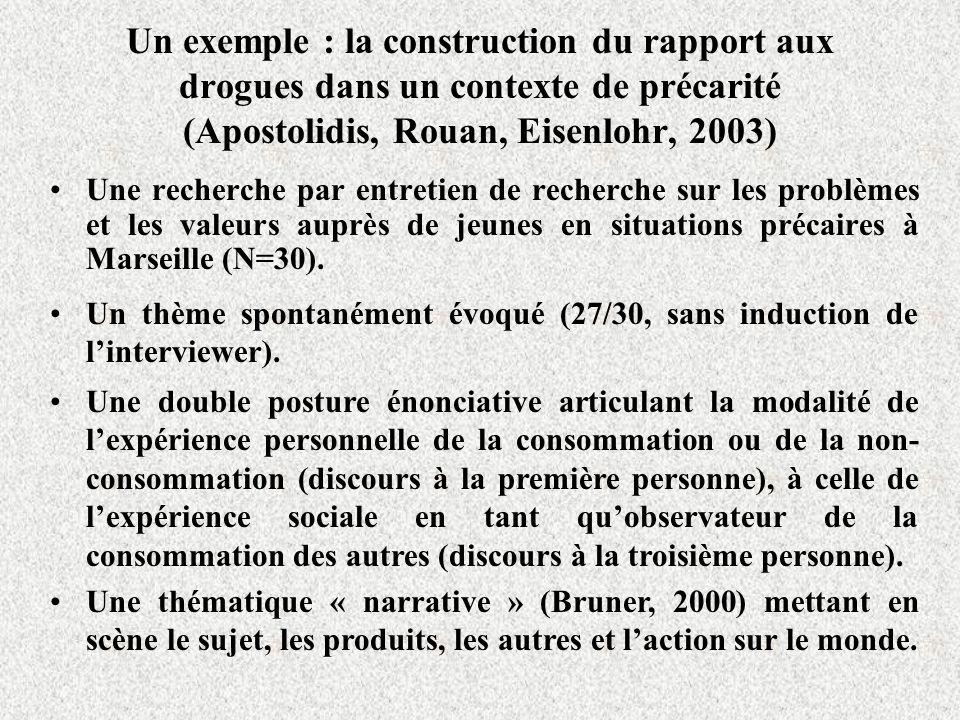 Un exemple : la construction du rapport aux drogues dans un contexte de précarité (Apostolidis, Rouan, Eisenlohr, 2003)
