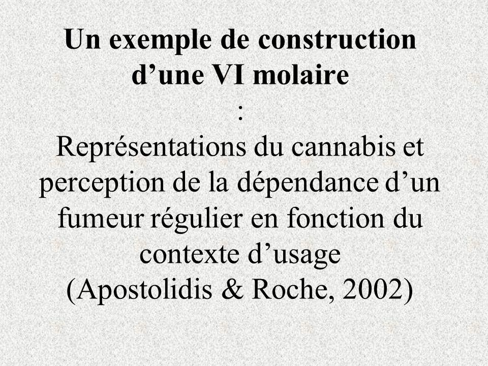 Un exemple de construction d'une VI molaire : Représentations du cannabis et perception de la dépendance d'un fumeur régulier en fonction du contexte d'usage (Apostolidis & Roche, 2002)