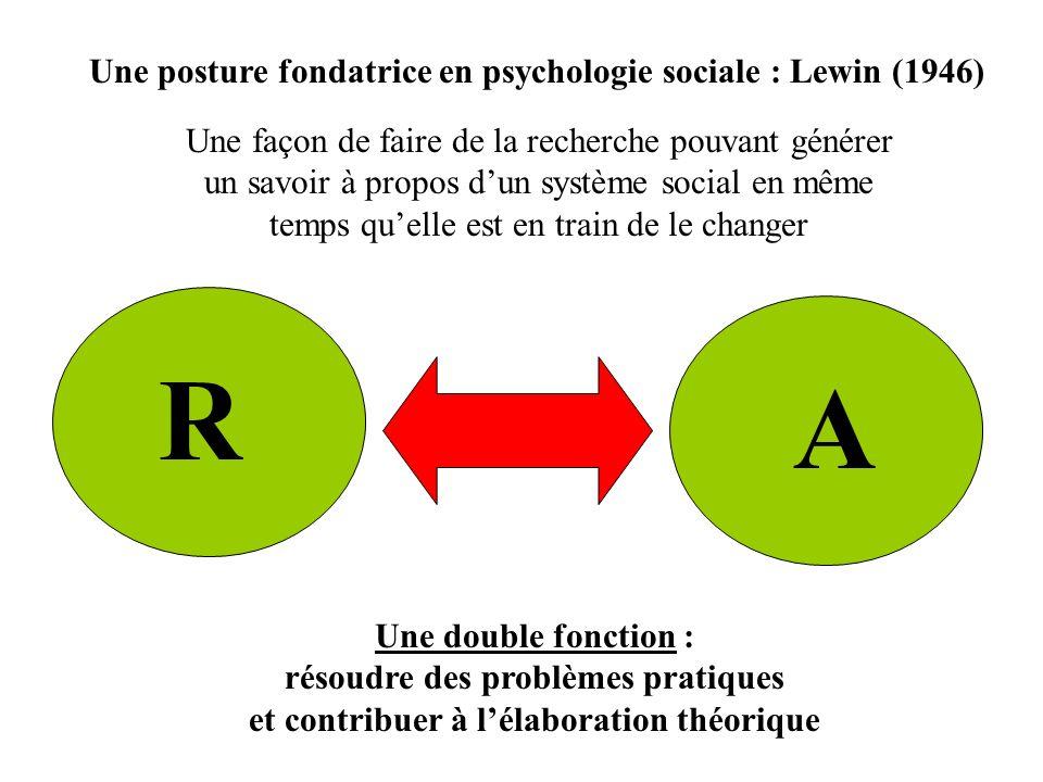 R A Une posture fondatrice en psychologie sociale : Lewin (1946)