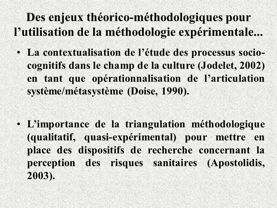 Des enjeux théorico-méthodologiques pour l'utilisation de la méthodologie expérimentale...