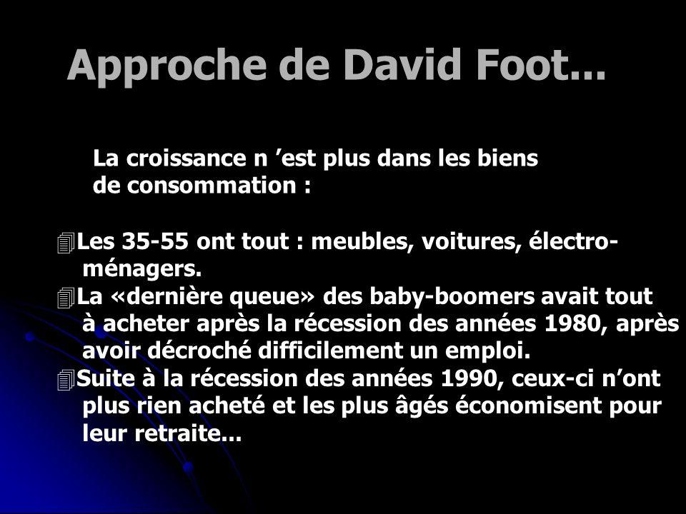 Approche de David Foot... La croissance n 'est plus dans les biens
