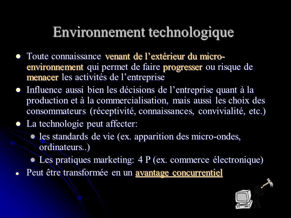 Environnement technologique