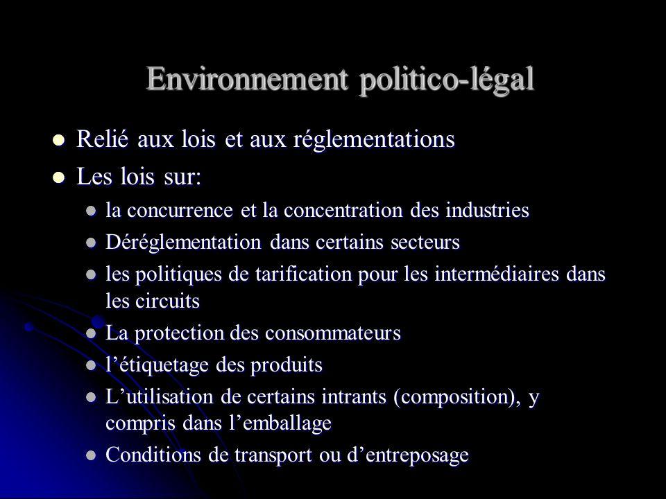 Environnement politico-légal