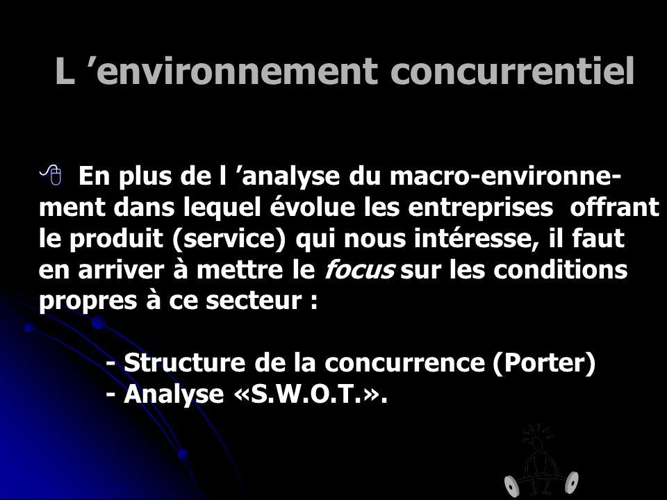 L 'environnement concurrentiel