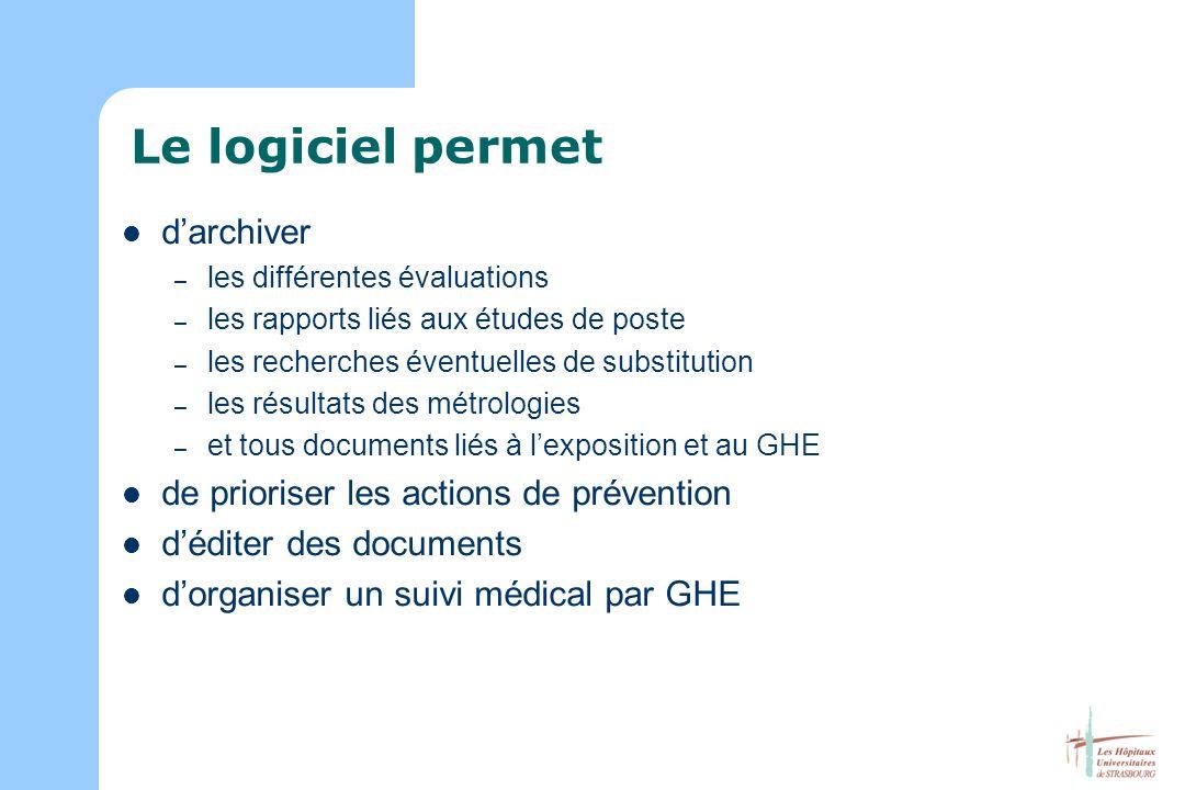Le logiciel permet d'archiver de prioriser les actions de prévention