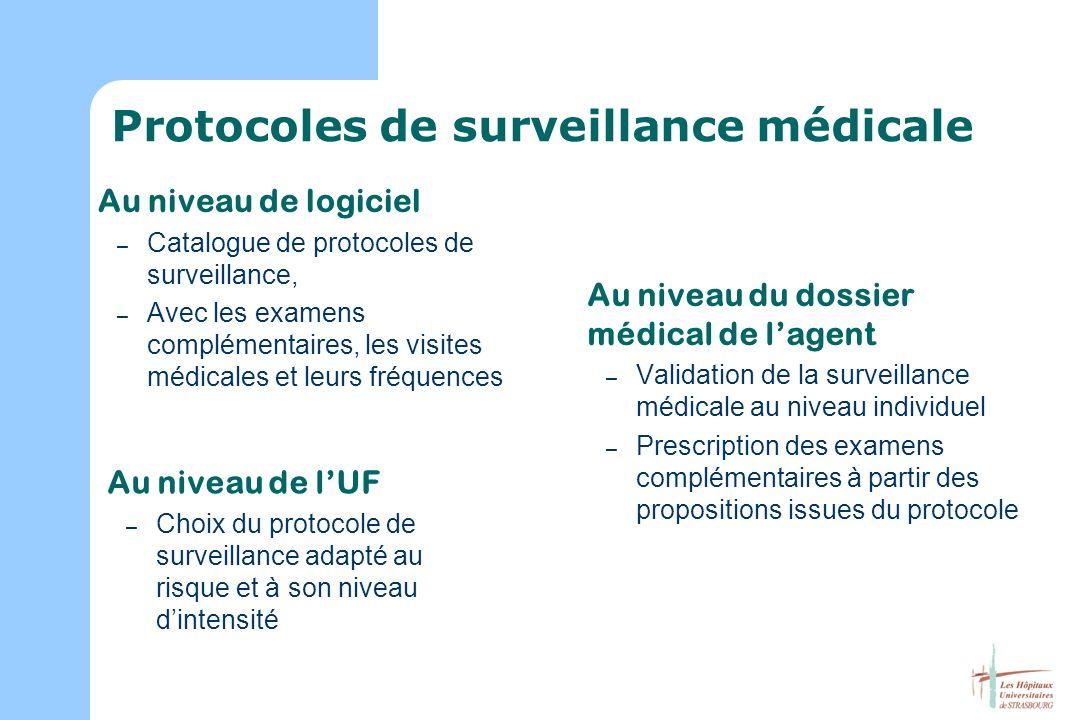 Protocoles de surveillance médicale