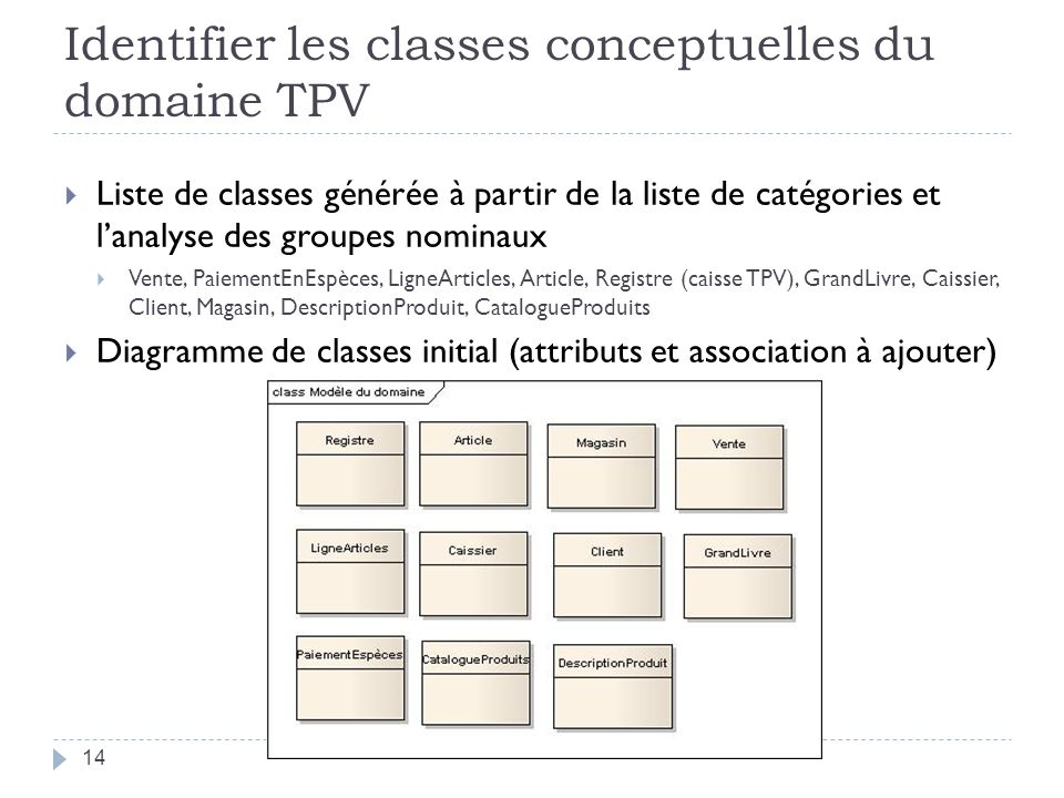 Identifier les classes conceptuelles du domaine TPV