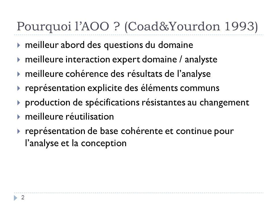 Pourquoi l'AOO (Coad&Yourdon 1993)