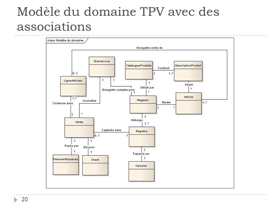 Modèle du domaine TPV avec des associations