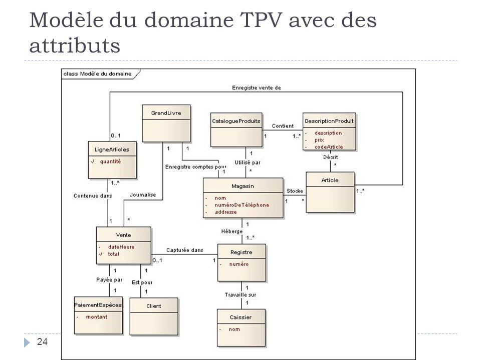 Modèle du domaine TPV avec des attributs