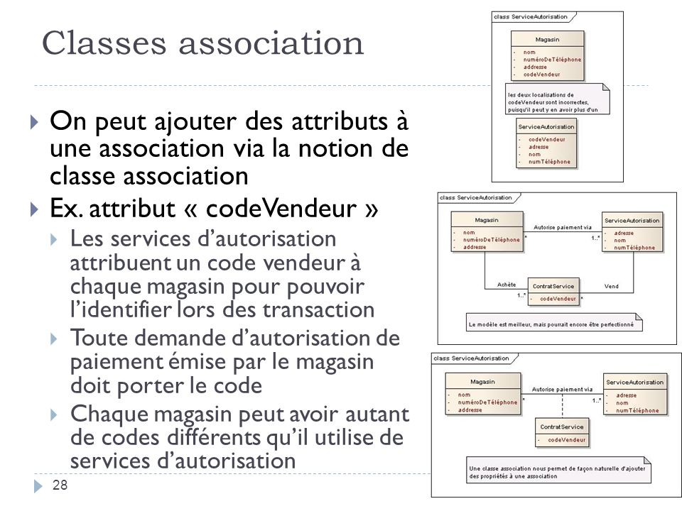 Classes association On peut ajouter des attributs à une association via la notion de classe association.
