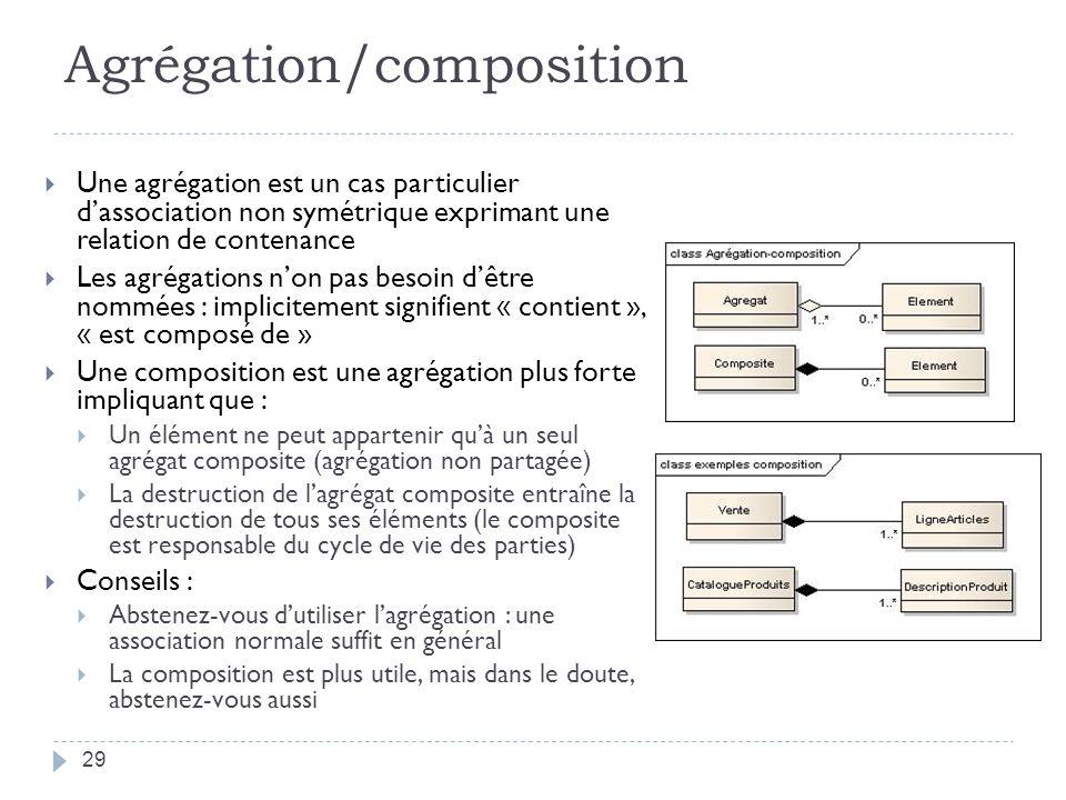 Agrégation/composition