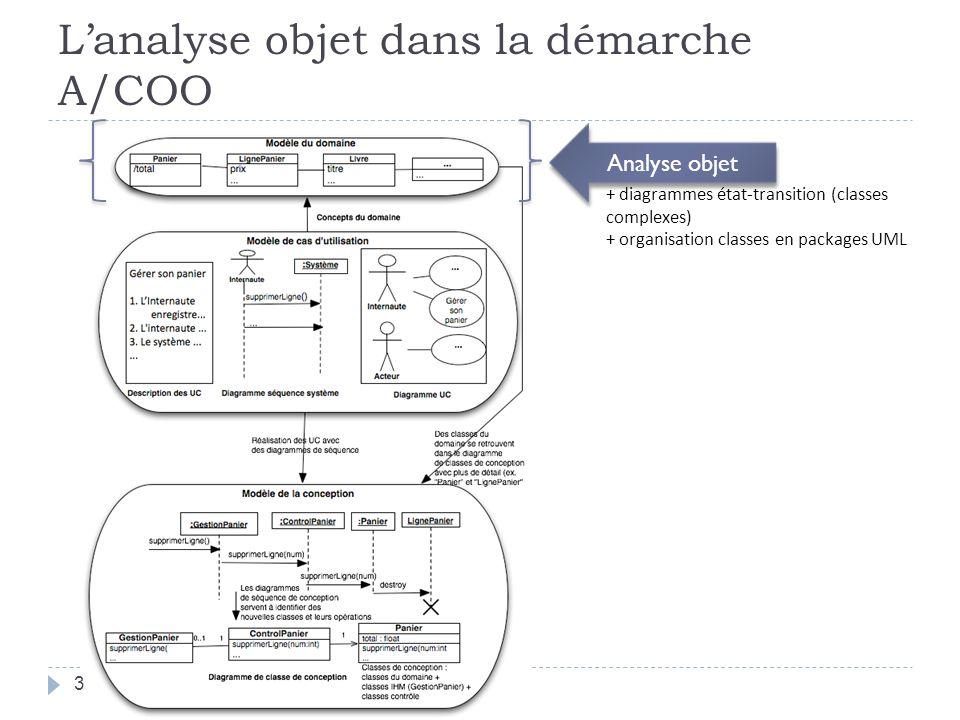 L'analyse objet dans la démarche A/COO